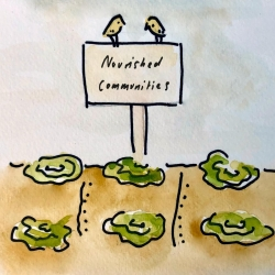 Nourished Communities